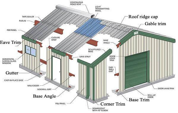 steel building trim